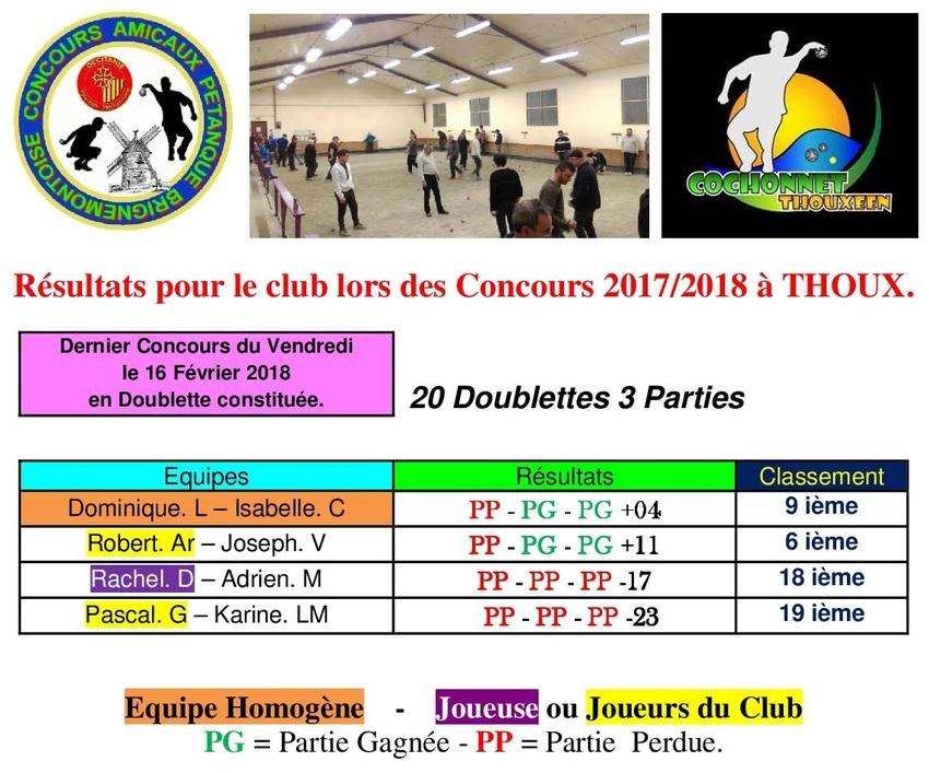 8 ième et dernier Concours du Vendredi à Thoux .