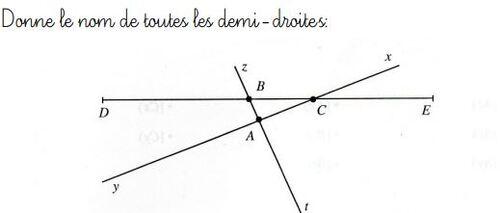 Géométrie 1 : rappel de vocabulaire