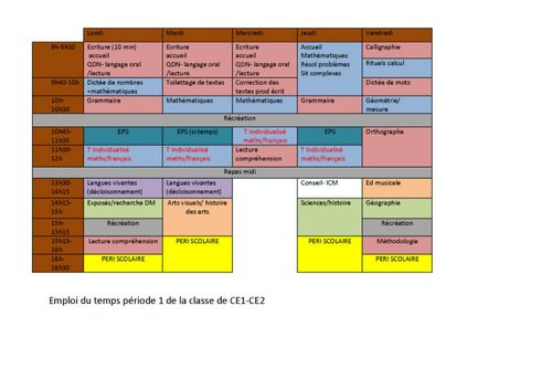 Emploi du temps de ma classe de Ce1-Ce2 période 1 à 4 jours et demi