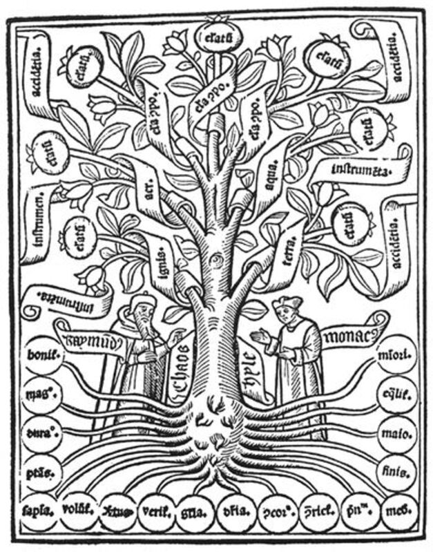 Arbre de la science