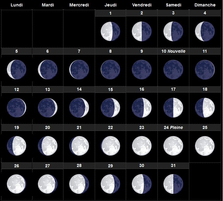 Calendrier Lunaire Avril 2020.Calendrier Des Phases De La Lune Splendeurs Du Ciel Profond