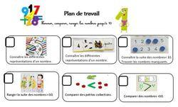 Plan de travail CP