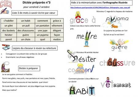 Aider les élèves à mémoriser l'orthographe des mots : Orthographe illustrée et comptines orthographiques
