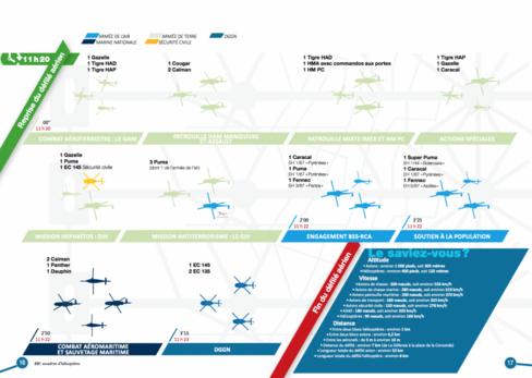 programme-defilé-aerien-14-juillet-2015_B