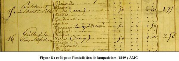 L'histoire de l'Hotel de Ville de Châtillon sur Seine, racontée par Dominique Masson