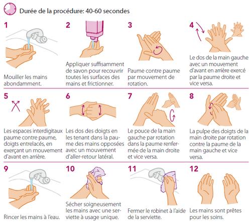 Quelques conseils pour prendre soin de ses mains