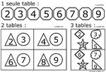 "Interrogation ""universelle"" des tables de multiplications."