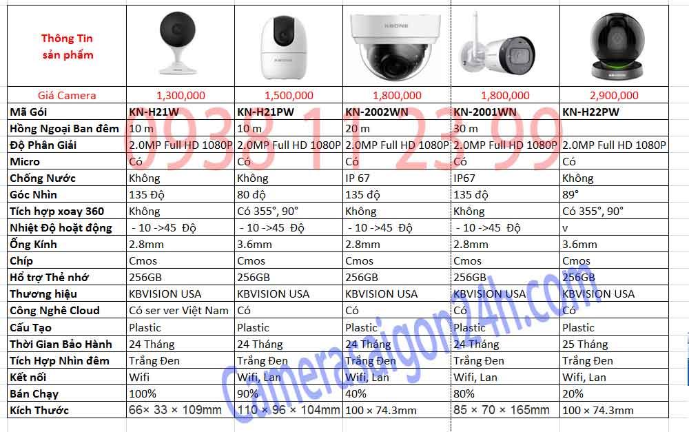Lắp camera wifi kbvision giá rẻ