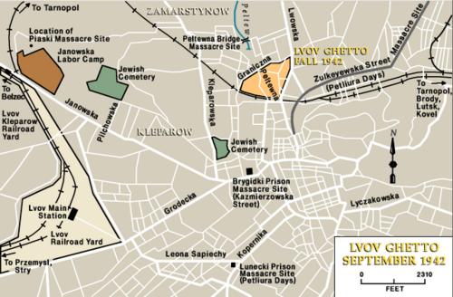 Ghetto de Lvov