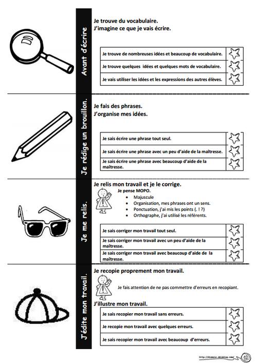 Grille de planification écriture, Ce1; ce2, cm1,cm2