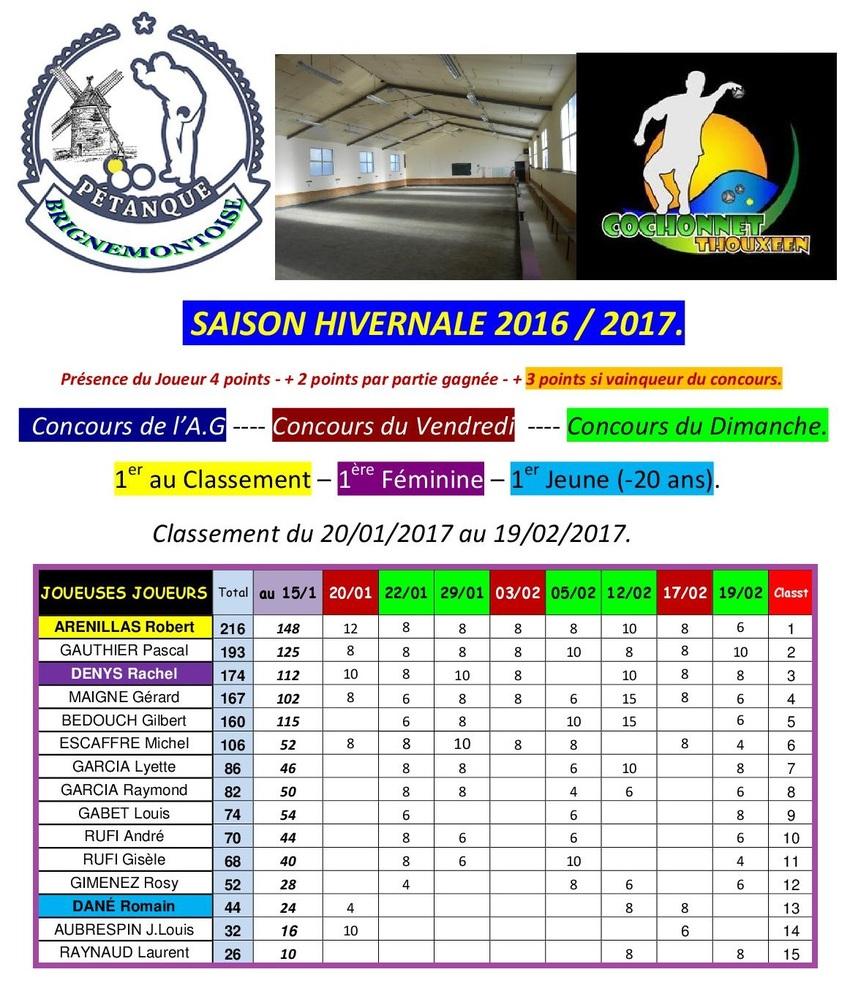 Classement du P.C Brignemontois en 2016/2017.