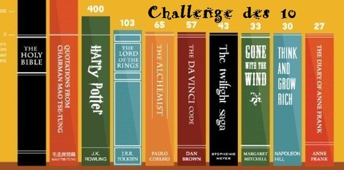 Challenge des 10
