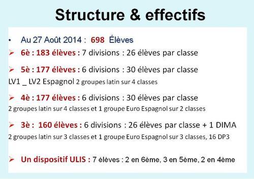 effectifs du collège 2014-2015