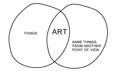 Art is ... (2)