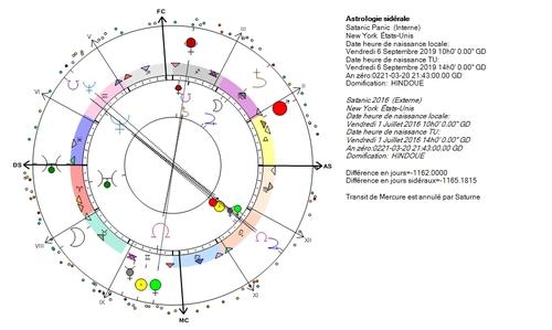 Vénus luciférienne, partie 4