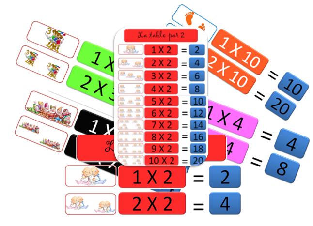 Search results for tables de multiplication de 32 for Comment apprendre ses tables de multiplication facilement