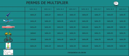 Permis de multiplier : test en ligne