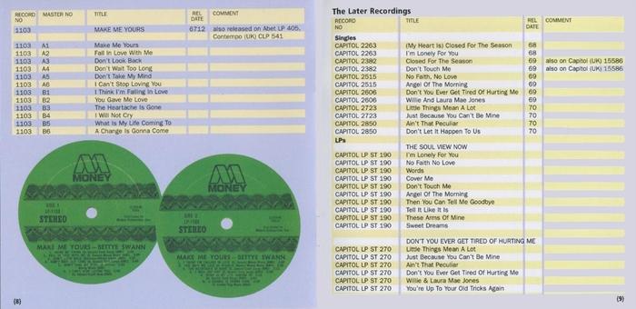 "Bettye Swann : CD "" The Money Recordings "" Kent Soul Records CDKEND 197 [ UK ]"