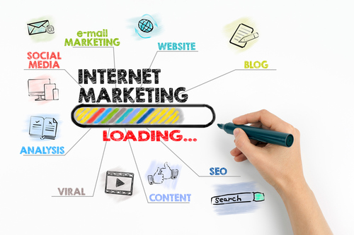 Internet Marketing Advertising – Is Posting Online Classified Ads Worth Your Time