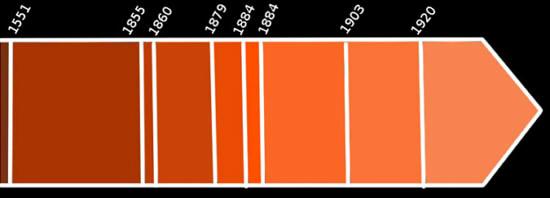 Dates : Histoire de la cocaïne