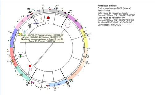 Equinoxe de printemps 2021