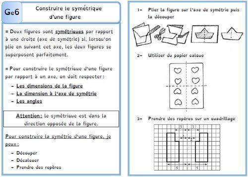 Leçon Ge6 Construire le symétrique d'une figure DYS