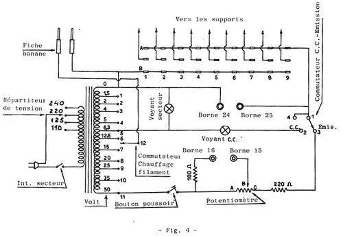 Lampemètre Eurelec
