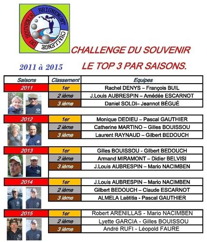 TOP 3 DEPUIS 2011