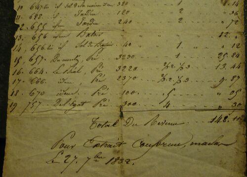 E. Paret - Cadastre 1832
