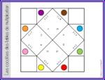 Les cocottes des tables de multiplication