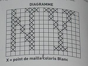 diagramme-New-York[1]