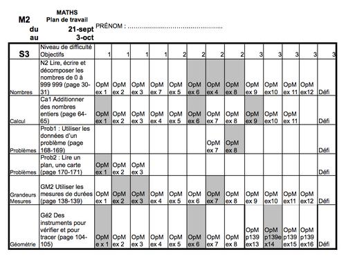 Plans de travail CM2 - Interlignes et Outils pour les Maths
