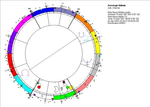 L'astrologie, de la prophétie auto-réalisatrice ?