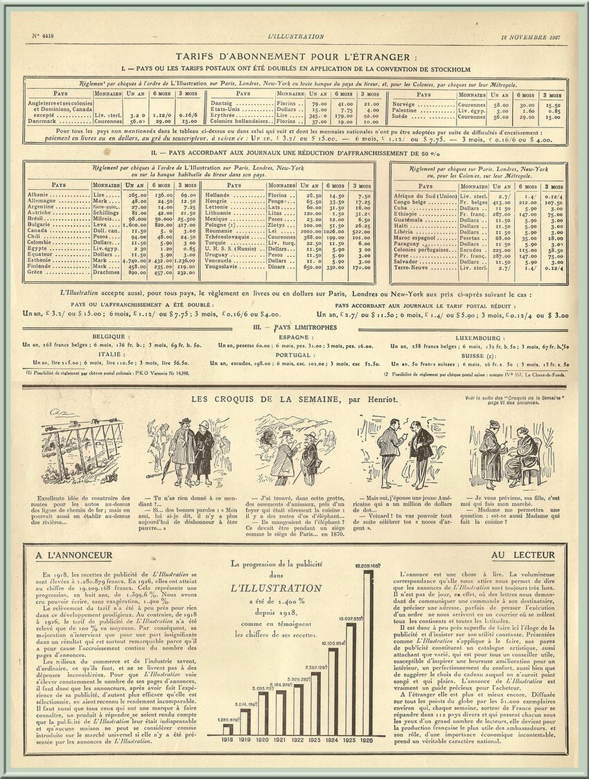 4419 - 12 Novembre 1927
