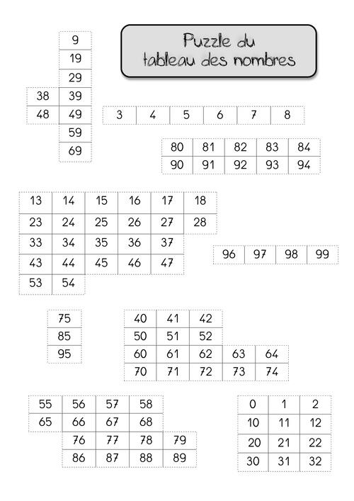 Puzzle du tabeau des nombres