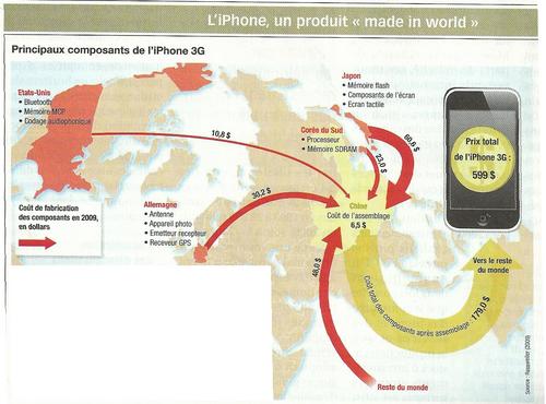 L'iPhone, un produit « made in world »
