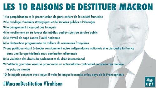 ⇒Les dix principales violations de la Constitution commises par M. Macron: