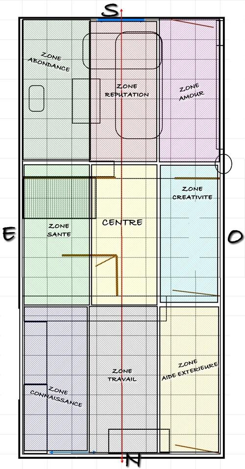 La zone création, projet, enfant dans la nouvelle maison