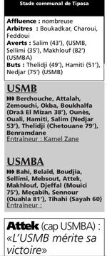 Finale Juniors : Jeudi 24.5.2007  USM Blida - USM Bel-Abbès 3-0