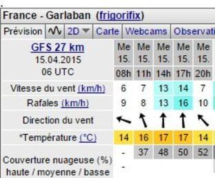 2015-04-15 Garlaban un  vol plus long