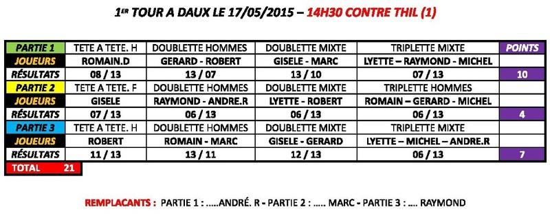 1ER TOUR CHALLENGE DE L'AMITIÉ SECTEUR 2015 - POULE C - ET POULE -E-