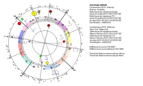 Coronavirus, parlons Neptune 2