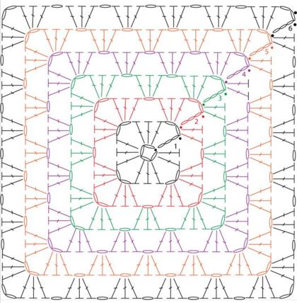Range serviettes en papier au crochet - Des carrés pour les SC & More 271