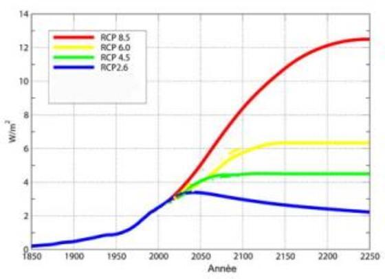 Le rapport 2013/2014 du GIEC et la prévision climatique
