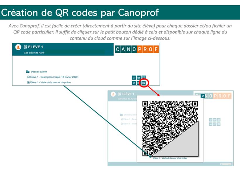 Canoprof Cloud, un service conforme RGPD pour gérer des données numériques de classe