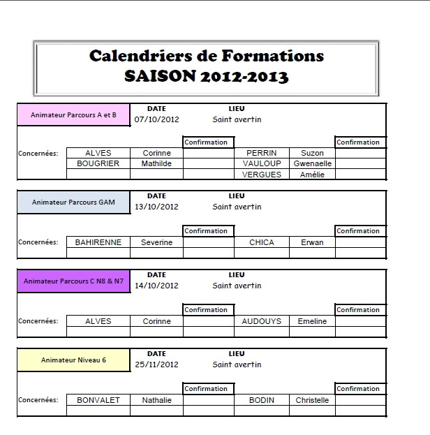 planning formation 2012