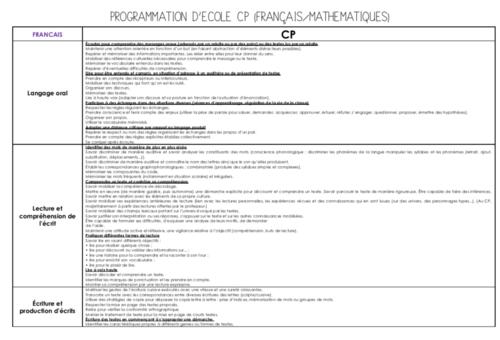 PROGRAMMATION D'ECOLE CP