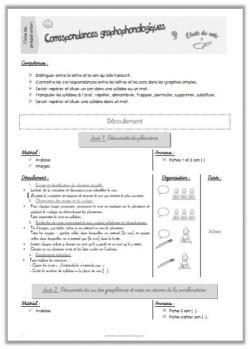 """Fiche de préparation """"Correspondance graphophonologique"""" CP Périodes 1 et 2"""