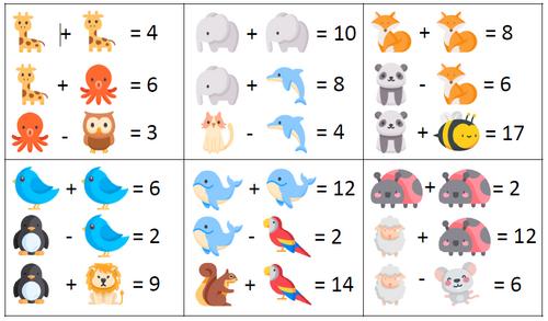 équation mathématiques CP/ CE1