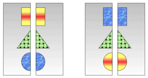 Le jeu des cartes symétriques (fiche de suivi)
